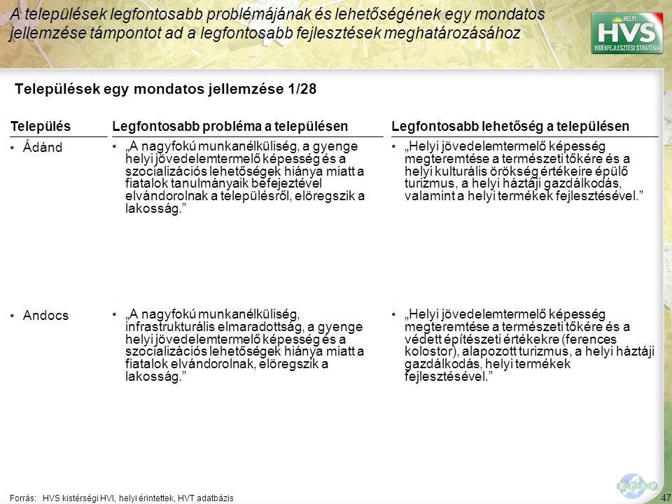 """47 Települések egy mondatos jellemzése 1/28 A települések legfontosabb problémájának és lehetőségének egy mondatos jellemzése támpontot ad a legfontosabb fejlesztések meghatározásához Forrás:HVS kistérségi HVI, helyi érintettek, HVT adatbázis TelepülésLegfontosabb probléma a településen ▪Ádánd ▪""""A nagyfokú munkanélküliség, a gyenge helyi jövedelemtermelő képesség és a szocializációs lehetőségek hiánya miatt a fiatalok tanulmányaik befejeztével elvándorolnak a településről, elöregszik a lakosság. ▪Andocs ▪""""A nagyfokú munkanélküliség, infrastrukturális elmaradottság, a gyenge helyi jövedelemtermelő képesség és a szocializációs lehetőségek hiánya miatt a fiatalok elvándorolnak, elöregszik a lakosság. Legfontosabb lehetőség a településen ▪""""Helyi jövedelemtermelő képesség megteremtése a természeti tőkére és a helyi kulturális örökség értékeire épülő turizmus, a helyi háztáji gazdálkodás, valamint a helyi termékek fejlesztésével. ▪""""Helyi jövedelemtermelő képesség megteremtése a természeti tőkére és a védett építészeti értékekre (ferences kolostor), alapozott turizmus, a helyi háztáji gazdálkodás, helyi termékek fejlesztésével."""