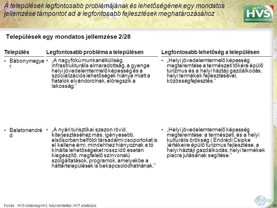 """48 Települések egy mondatos jellemzése 2/28 A települések legfontosabb problémájának és lehetőségének egy mondatos jellemzése támpontot ad a legfontosabb fejlesztések meghatározásához Forrás:HVS kistérségi HVI, helyi érintettek, HVT adatbázis TelepülésLegfontosabb probléma a településen ▪Bábonymegye r ▪""""A nagyfokú munkanélküliség, infrastrukturális elmaradottság, a gyenge helyi jövedelemtermelő képesség és a szocializációs lehetőségek hiánya miatt a fiatalok elvándorolnak, elöregszik a lakosság. ▪Balatonendré d ▪""""A nyári turisztikai szezon rövid, kiterjesztéséhez más, igényesebb, elsősorban belföldi társadalmi csoportokat is el kellene érni, mindehhez hiányoznak a tó kínálta lehetőségeket rossz idő esetén kiegészítő, megfelelő színvonalú szolgáltatások, programok, amelyekbe a háttértelepülések is bekapcsolódhatnának. Legfontosabb lehetőség a településen ▪""""Helyi jövedelemtermelő képesség megteremtése a természeti tőkére épülő turizmus és a helyi háztáji gazdálkodás, helyi termékek fejlesztésével, közösségfejlesztés. ▪""""Helyi jövedelemtermelő képesség megteremtése: a természeti, és a helyi kulturális örökség ( Endrédi Csipke )értékeire épülő turizmus fejlesztése, a helyi háztáji gazdálkodás, helyi termékek piacra jutásának segítése."""