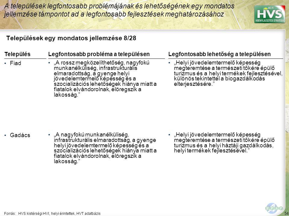 """54 Települések egy mondatos jellemzése 8/28 A települések legfontosabb problémájának és lehetőségének egy mondatos jellemzése támpontot ad a legfontosabb fejlesztések meghatározásához Forrás:HVS kistérségi HVI, helyi érintettek, HVT adatbázis TelepülésLegfontosabb probléma a településen ▪Fiad ▪""""A rossz megközelíthetőség, nagyfokú munkanélküliség, infrastrukturális elmaradottság, a gyenge helyi jövedelemtermelő képesség és a szocializációs lehetőségek hiánya miatt a fiatalok elvándorolnak, elöregszik a lakosság. ▪Gadács ▪""""A nagyfokú munkanélküliség, infrastrukturális elmaradottság, a gyenge helyi jövedelemtermelő képesség és a szocializációs lehetőségek hiánya miatt a fiatalok elvándorolnak, elöregszik a lakosság. Legfontosabb lehetőség a településen ▪""""Helyi jövedelemtermelő képesség megteremtése a természeti tőkére épülő turizmus és a helyi termékek fejlesztésével, különös tekintettel a biogazdálkodás elterjesztésére. ▪""""Helyi jövedelemtermelő képesség megteremtése a természeti tőkére épülő turizmus és a helyi háztáji gazdálkodás, helyi termékek fejlesztésével."""