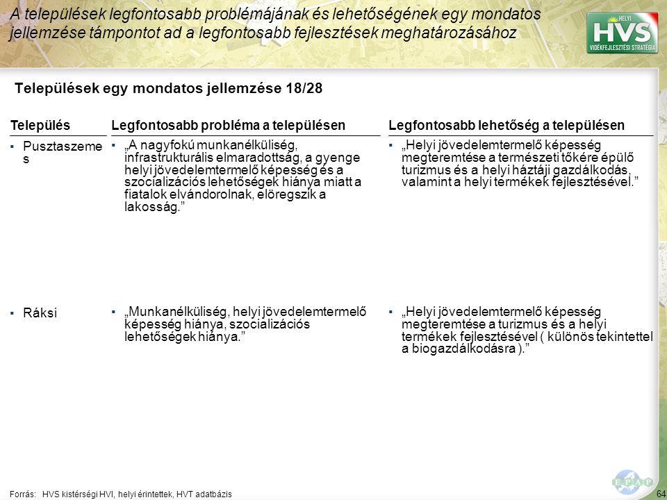 """64 Települések egy mondatos jellemzése 18/28 A települések legfontosabb problémájának és lehetőségének egy mondatos jellemzése támpontot ad a legfontosabb fejlesztések meghatározásához Forrás:HVS kistérségi HVI, helyi érintettek, HVT adatbázis TelepülésLegfontosabb probléma a településen ▪Pusztaszeme s ▪""""A nagyfokú munkanélküliség, infrastrukturális elmaradottság, a gyenge helyi jövedelemtermelő képesség és a szocializációs lehetőségek hiánya miatt a fiatalok elvándorolnak, elöregszik a lakosság. ▪Ráksi ▪""""Munkanélküliség, helyi jövedelemtermelő képesség hiánya, szocializációs lehetőségek hiánya. Legfontosabb lehetőség a településen ▪""""Helyi jövedelemtermelő képesség megteremtése a természeti tőkére épülő turizmus és a helyi háztáji gazdálkodás, valamint a helyi termékek fejlesztésével. ▪""""Helyi jövedelemtermelő képesség megteremtése a turizmus és a helyi termékek fejlesztésével ( különös tekintettel a biogazdálkodásra )."""