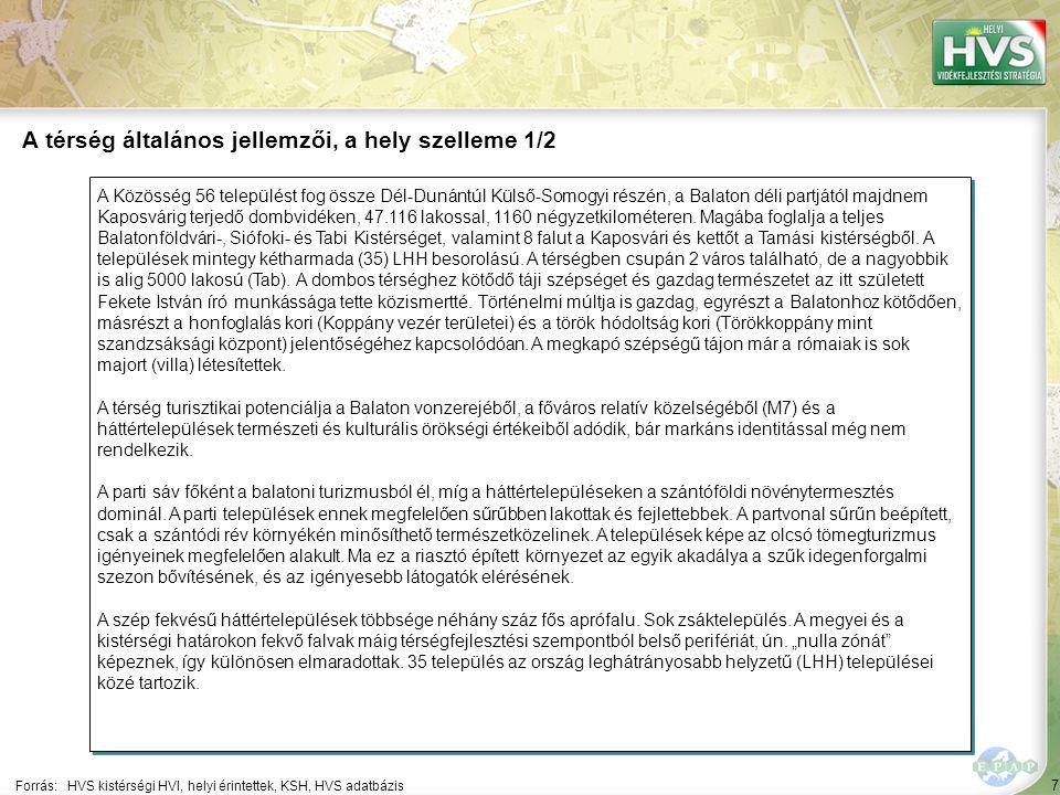 7 A Közösség 56 települést fog össze Dél-Dunántúl Külső-Somogyi részén, a Balaton déli partjától majdnem Kaposvárig terjedő dombvidéken, 47.116 lakossal, 1160 négyzetkilométeren.