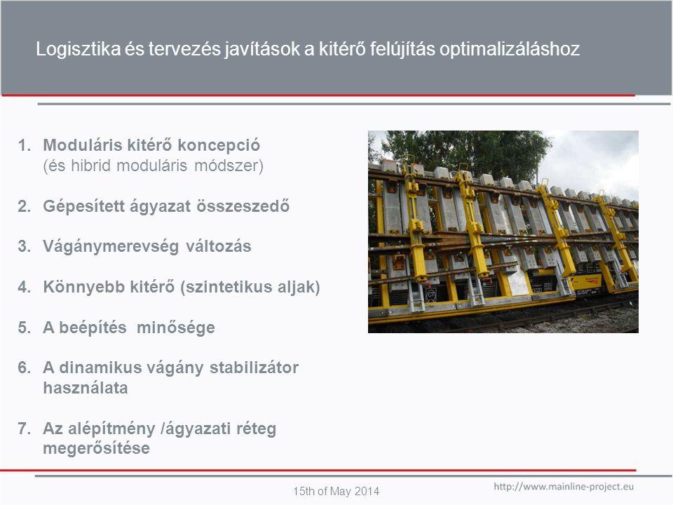 15th of May 2014 Logisztika és tervezés javítások a kitérő felújítás optimalizáláshoz 1.Moduláris kitérő koncepció (és hibrid moduláris módszer) 2.Gép