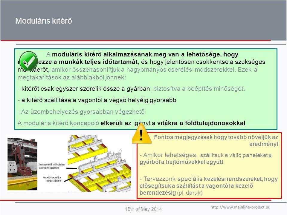 15th of May 2014 Moduláris kitérő A moduláris kitérő alkalmazásának meg van a lehetősége, hogy megfelezze a munkák teljes időtartamát, és hogy jelentő
