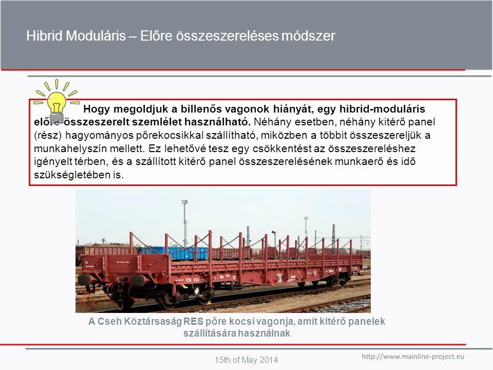 15th of May 2014 Hibrid Moduláris – Előre összeszereléses módszer Hogy megoldjuk a billenős vagonok hiányát, egy hibrid-moduláris előre-összeszerelt s