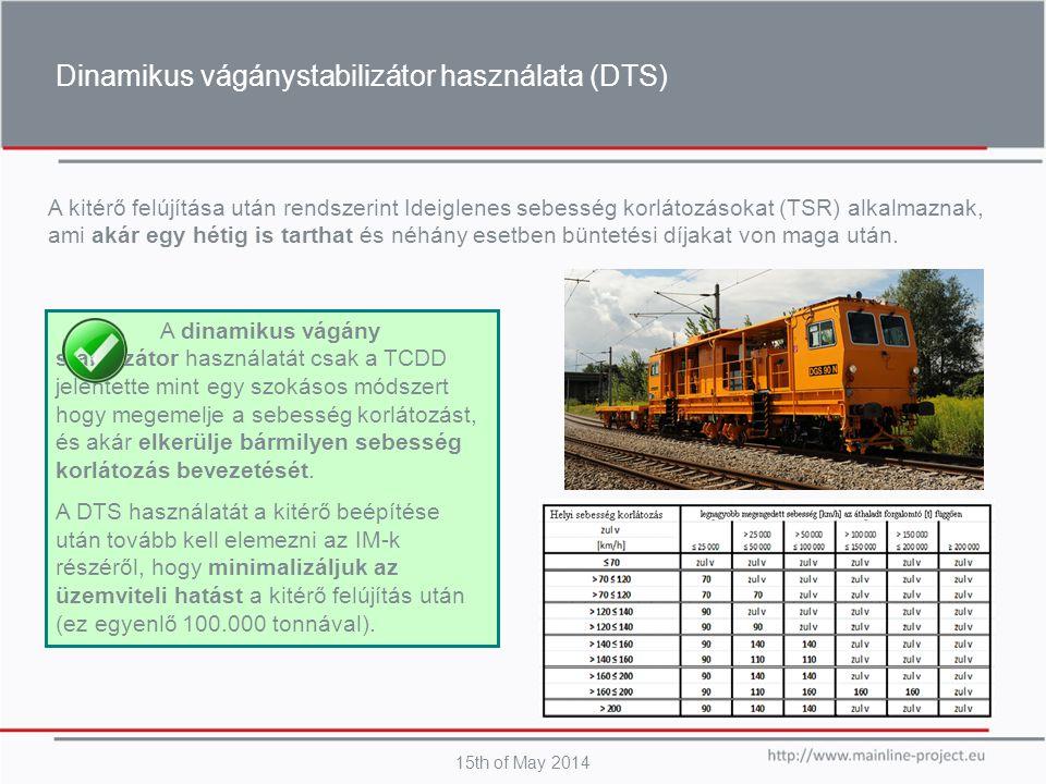 15th of May 2014 Dinamikus vágánystabilizátor használata (DTS) A kitérő felújítása után rendszerint Ideiglenes sebesség korlátozásokat (TSR) alkalmazn