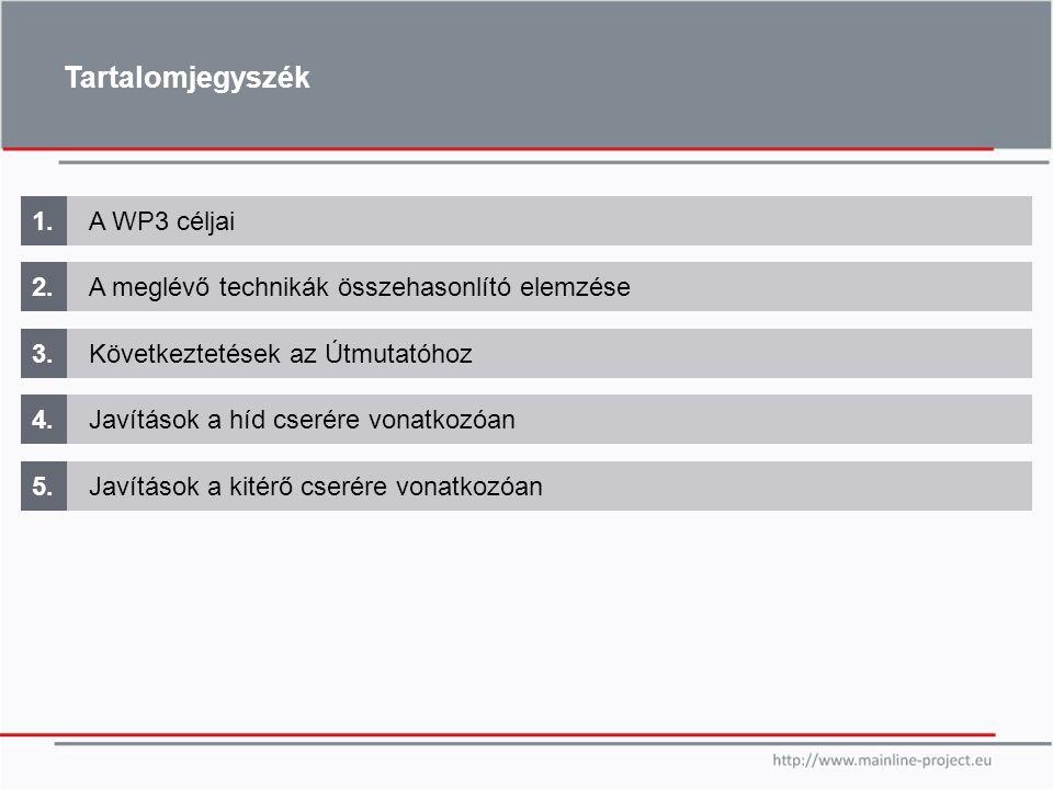 Rövid szabványos híd – Jellemző helyzet a cseréhez Swietelsky Identified typical situation for replacement Comparison two national annexes Swedish Spanish Tervezés az EC 2 szerint az L = 3 – 9 m hosszakra Példa L = 6 m