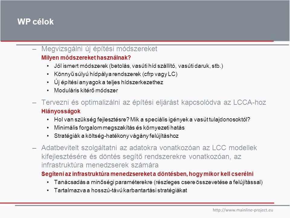Partnerek és az információk forrása 15th of May 2014 Kérdőív és összehasonlító elemzés a MAINLINE partnereken keresztül: - Németország (DB) - Spanyolország (COMSA) - Törökország (TCDD) - Magyarország (MÁV) - Cseh Köztársaság (SKANSKA) - SKM (UK) - COWI (DK) - Műszaki Egyetem Graz (AT) INNOTRACK projekt: - Trafikverket (Svédország) - Network Rail (UK) UIC Pályás Szakértői Csoport - Jernbaneverket (Norvégia)