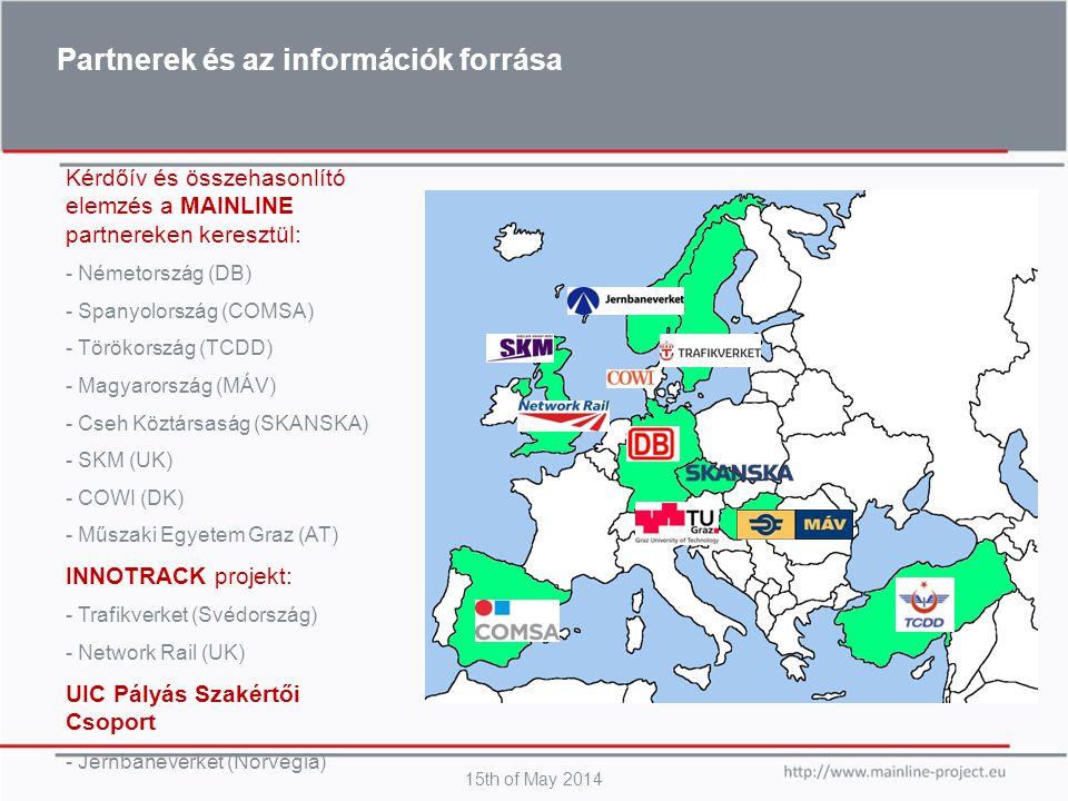 Partnerek és az információk forrása 15th of May 2014 Kérdőív és összehasonlító elemzés a MAINLINE partnereken keresztül: - Németország (DB) - Spanyolo