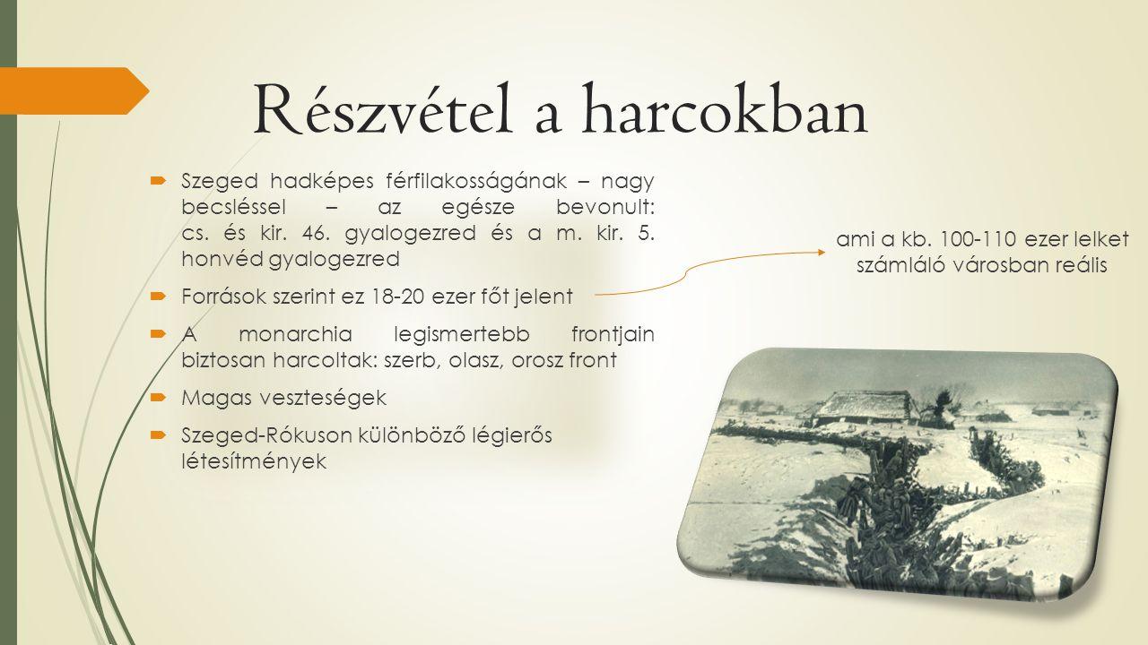 Részvétel a harcokban  Szeged hadképes férfilakosságának – nagy becsléssel – az egésze bevonult: cs.