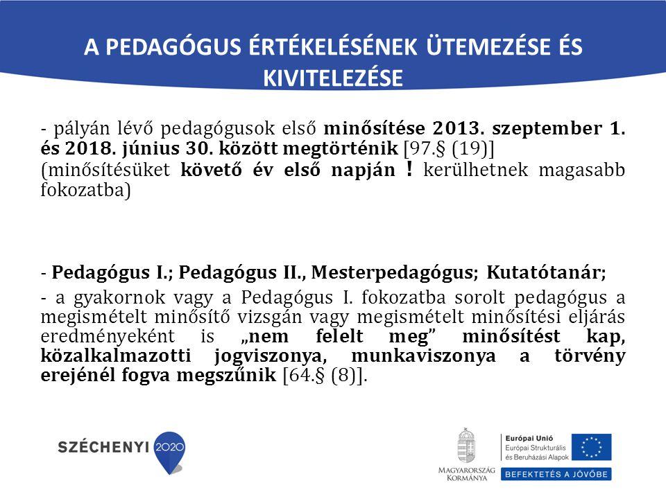 A PEDAGÓGUS ÉRTÉKELÉSÉNEK ÜTEMEZÉSE ÉS KIVITELEZÉSE - pályán lévő pedagógusok első minősítése 2013.