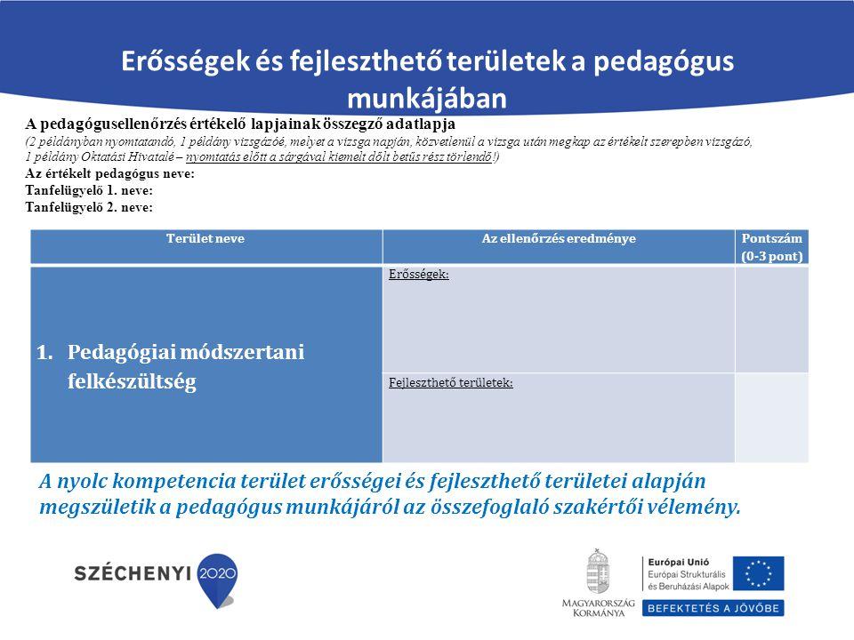 Erősségek és fejleszthető területek a pedagógus munkájában Terület neveAz ellenőrzés eredménye Pontszám (0-3 pont) 1.Pedagógiai módszertani felkészültség Erősségek: Fejleszthető területek: A pedagógusellenőrzés értékelő lapjainak összegző adatlapja (2 példányban nyomtatandó, 1 példány vizsgázóé, melyet a vizsga napján, közvetlenül a vizsga után megkap az értékelt szerepben vizsgázó, 1 példány Oktatási Hivatalé – nyomtatás előtt a sárgával kiemelt dőlt betűs rész törlendő!) Az értékelt pedagógus neve: Tanfelügyelő 1.
