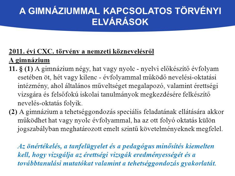 A GIMNÁZIUMMAL KAPCSOLATOS TÖRVÉNYI ELVÁRÁSOK 2011.