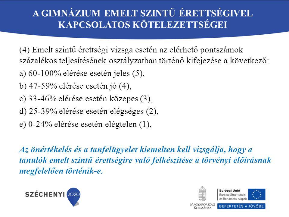 MAGYAR KÖZLÖNY 2012.évi 65.
