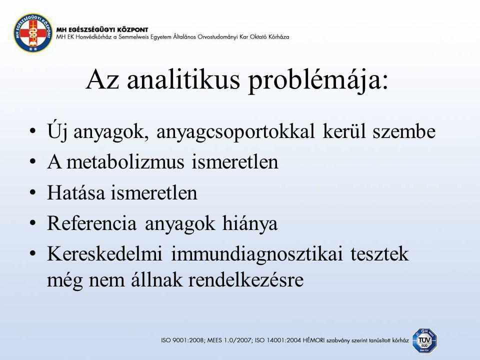 Az analitikus problémája: Új anyagok, anyagcsoportokkal kerül szembe A metabolizmus ismeretlen Hatása ismeretlen Referencia anyagok hiánya Kereskedelm