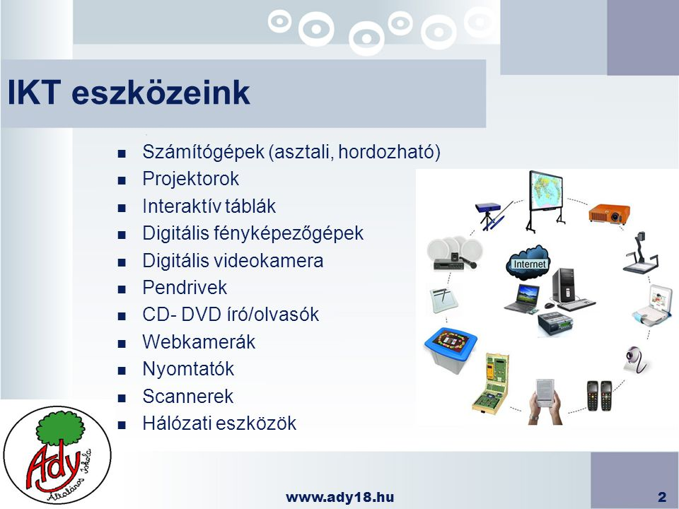 www.ady18.hu2 IKT eszközeink n Számítógépek (asztali, hordozható) n Projektorok n Interaktív táblák n Digitális fényképezőgépek n Digitális videokamer