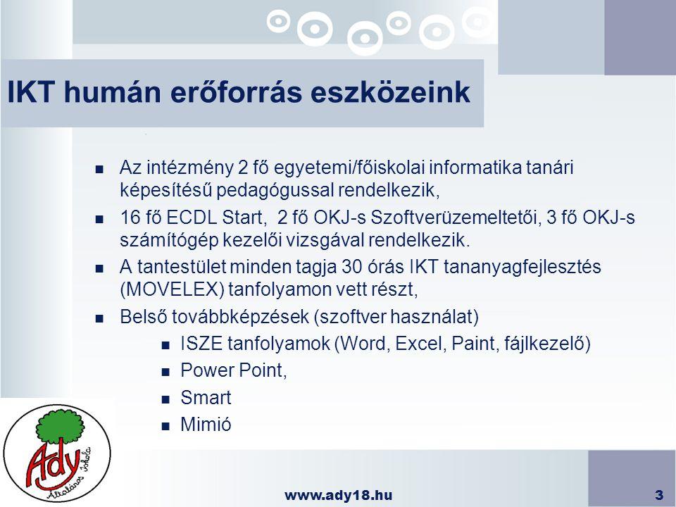 www.ady18.hu14 Számváros matematikai oktatóprogram 3.