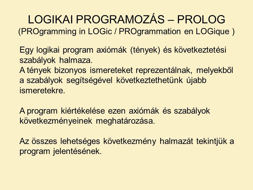 LOGIKAI PROGRAMOZÁS – PROLOG (PROgramming in LOGic / PROgrammation en LOGique ) Egy logikai program axiómák (tények) és következtetési szabályok halmaza.