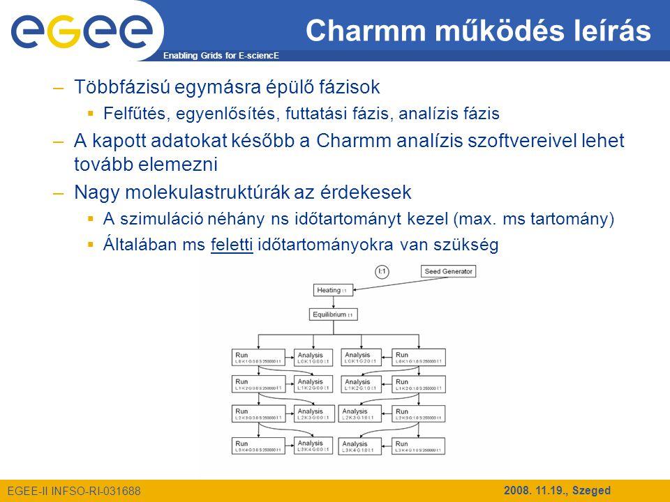 Enabling Grids for E-sciencE EGEE-II INFSO-RI-031688 2008. 11.19., Szeged Charmm működés leírás –Többfázisú egymásra épülő fázisok  Felfűtés, egyenlő