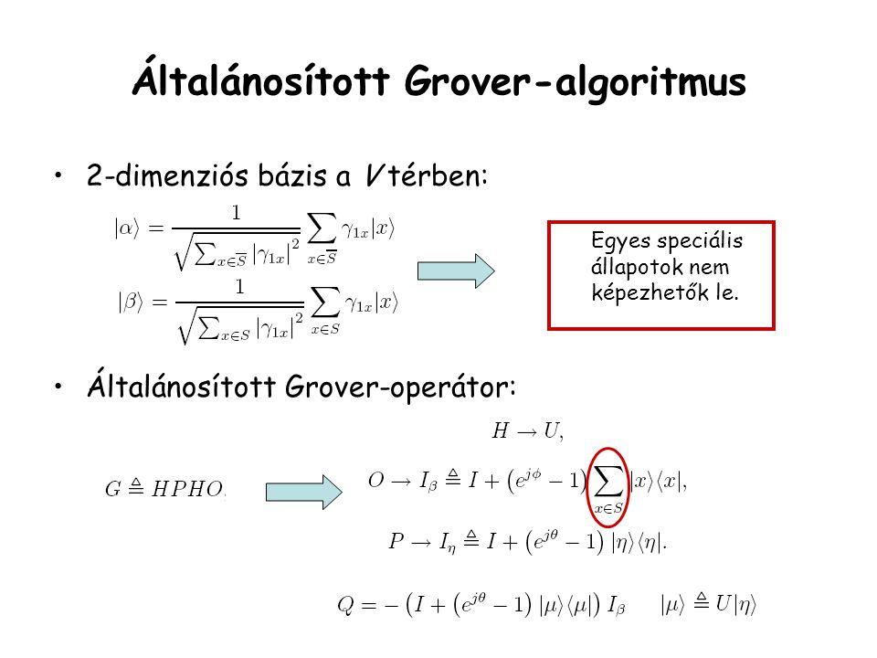 Általánosított Grover-algoritmus 2-dimenziós bázis a V térben: Általánosított Grover-operátor: Egyes speciális állapotok nem képezhetők le.