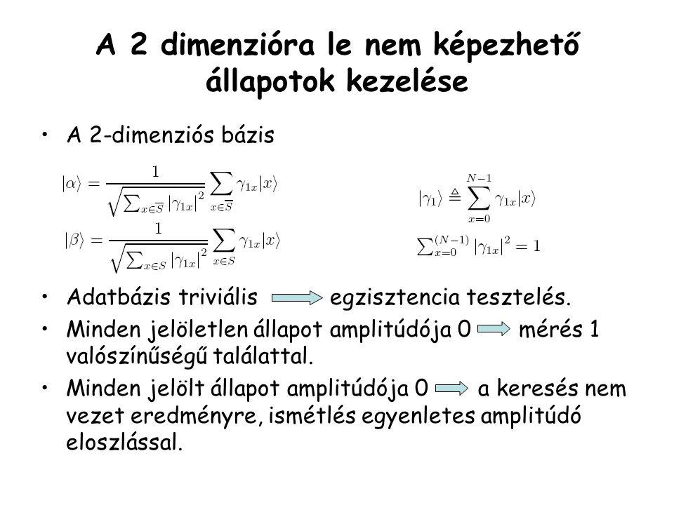 A 2 dimenzióra le nem képezhető állapotok kezelése A 2-dimenziós bázis Adatbázis triviális egzisztencia tesztelés.