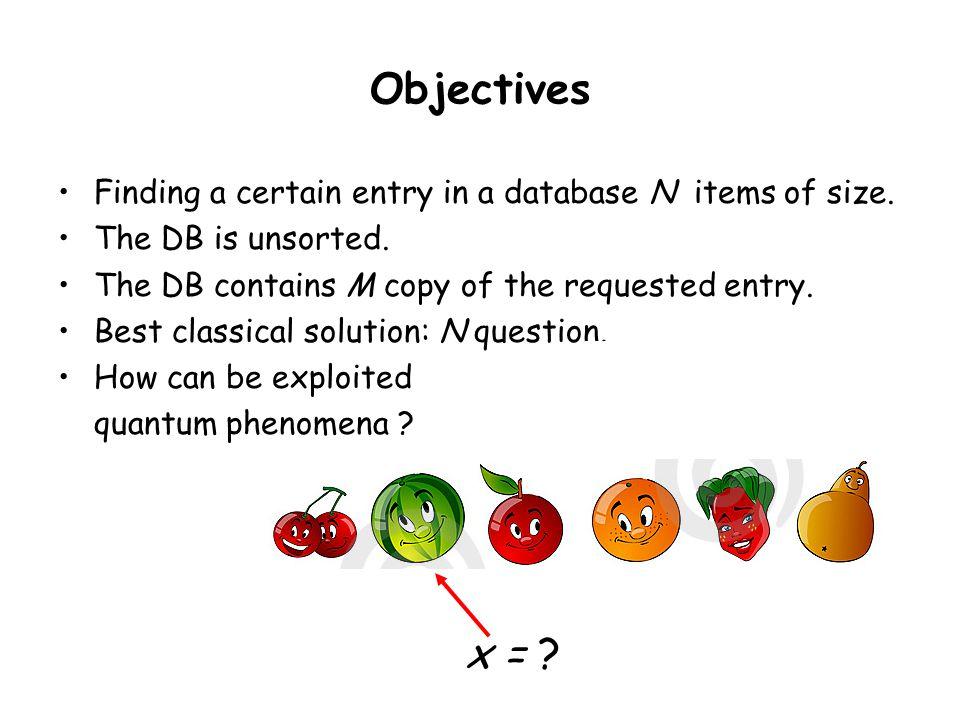 Kvantum szélsőérték keresés Adatbázis (függvény!): Feladat: A kereső algoritmus: Grover kereséssel: Komplexitás: