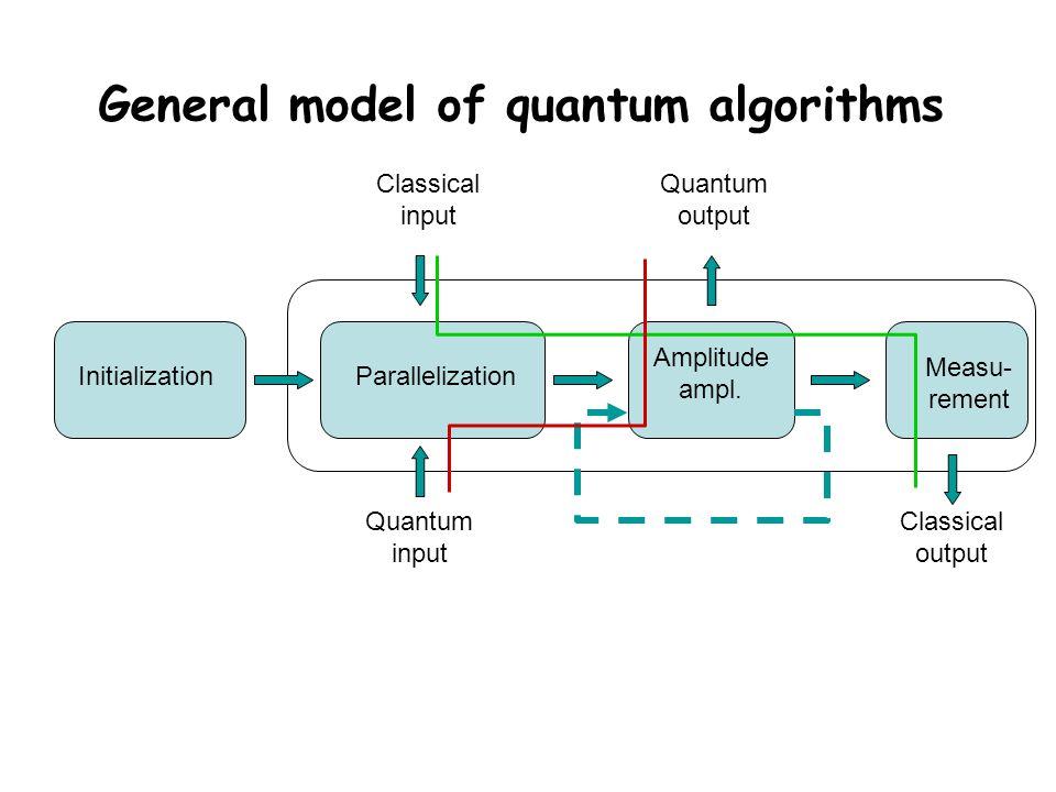 Kvantum egzisztencia tesztelés Cél: annak eldöntése, hogy a keresett elem egyáltalán előfordul-e az adatbázisban.