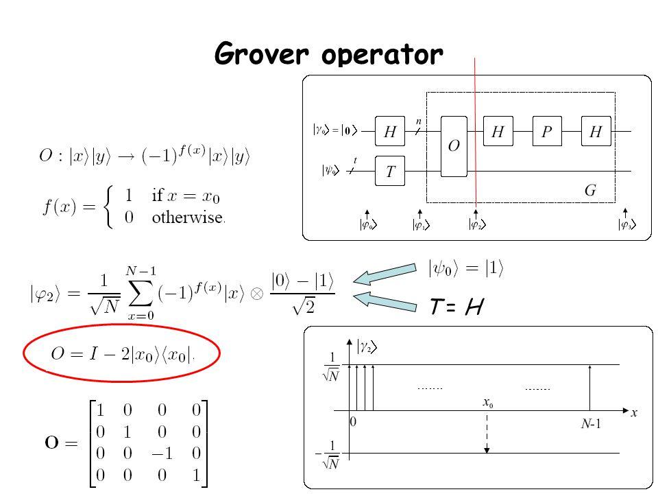 Általánosított Grover-operátor Q alakja a V 2-dimenziós térben Q sajátértékei: Feltétel: legyen az, térben.