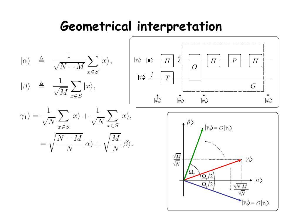 Kvantum egzisztencia tesztelés Hiba, ha az n/2 MSB biten 0-tól eltérő érték van.
