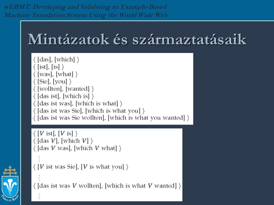 wEBMT: Developing and Validating an Example-Based Machine Translation System Using the World Wide Web Mintázatok és származtatásaik