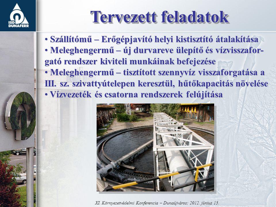 XI. Környezetvédelmi Konferencia – Dunaújváros; 2012.