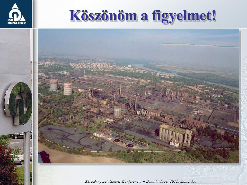 Köszönöm a figyelmet. Köszönöm a figyelmet. XI. Környezetvédelmi Konferencia – Dunaújváros; 2012.