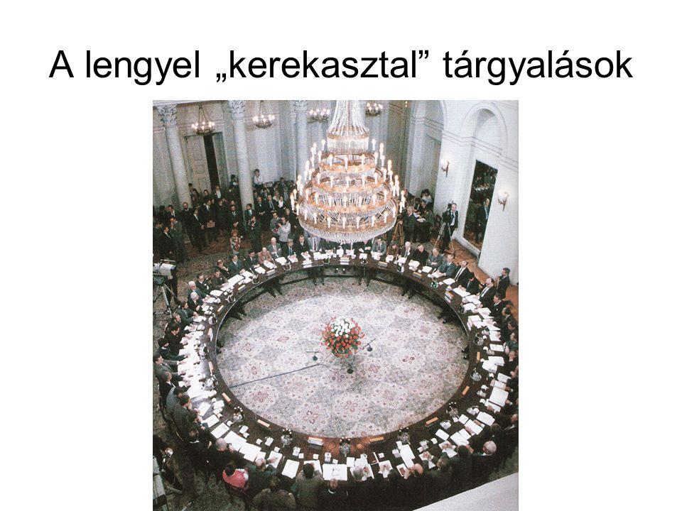 """A lengyel """"kerekasztal"""" tárgyalások"""