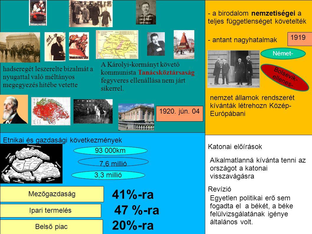 A trianoni béke etnikai és gazdasági következményei A békeszerződést rögzítő 1921.