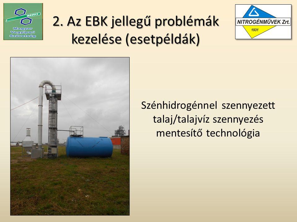 2. Az EBK jellegű problémák kezelése (esetpéldák) Szénhidrogénnel szennyezett talaj/talajvíz szennyezés mentesítő technológia