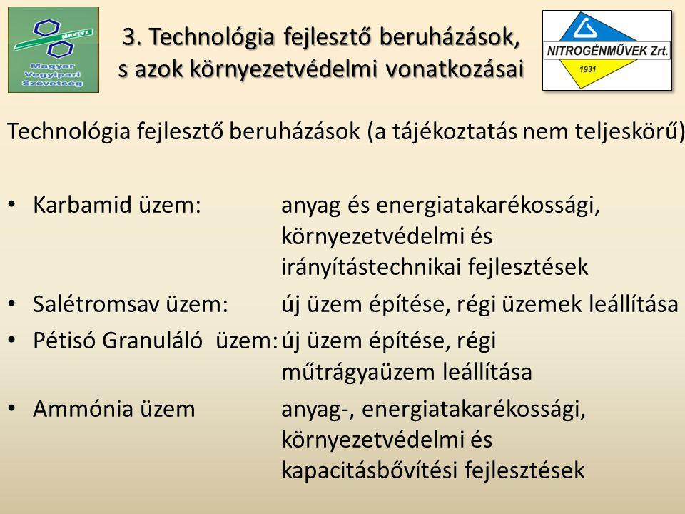 3. Technológia fejlesztő beruházások, s azok környezetvédelmi vonatkozásai Technológia fejlesztő beruházások (a tájékoztatás nem teljeskörű) Karbamid