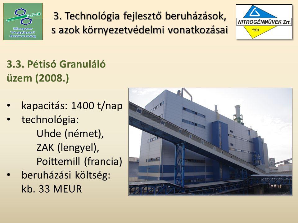 3. Technológia fejlesztő beruházások, s azok környezetvédelmi vonatkozásai 3.3.