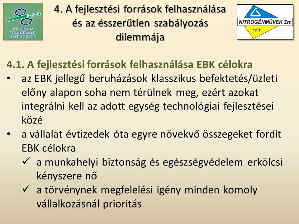 4. A fejlesztési források felhasználása és az ésszerűtlen szabályozás dilemmája 4.1.