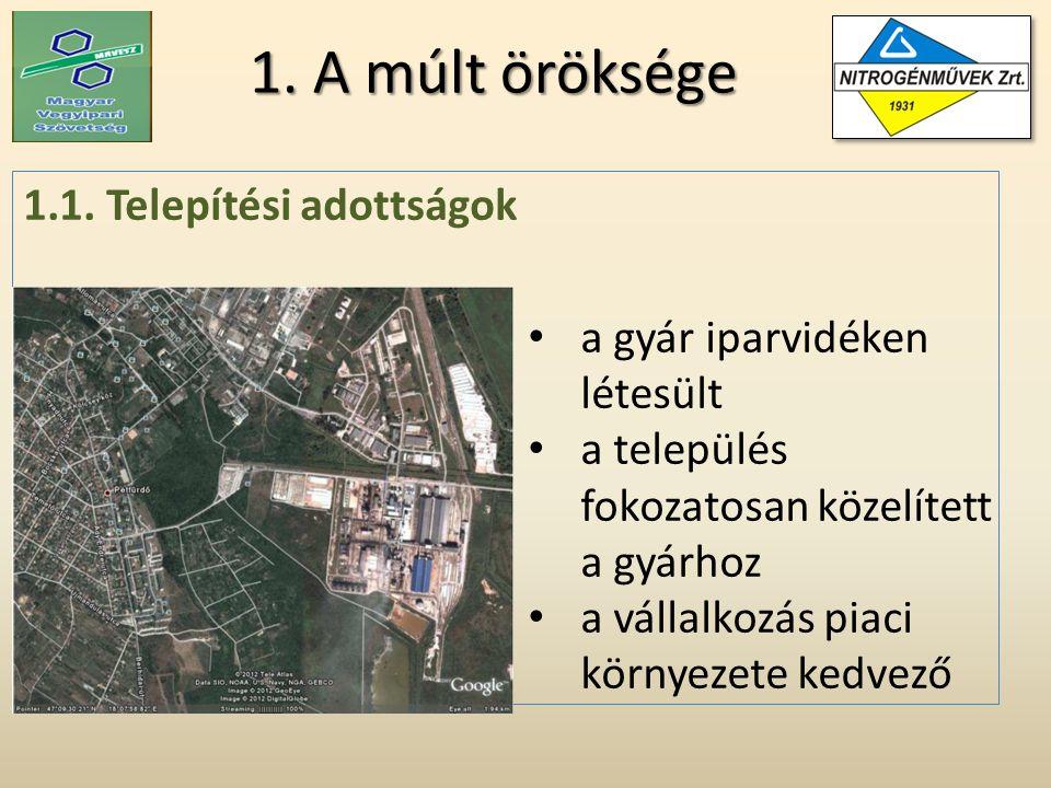 3.Technológia fejlesztő beruházások, s azok környezetvédelmi vonatkozásai 3.3.