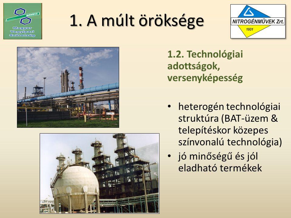 3.Technológia fejlesztő beruházások, s azok környezetvédelmi vonatkozásai 3.4.