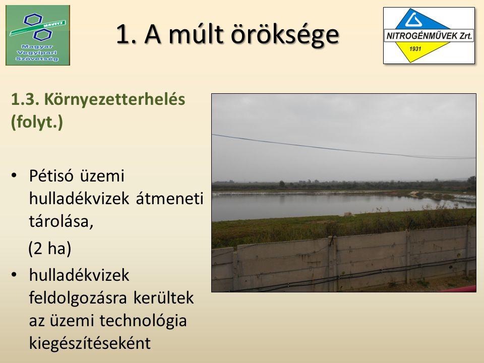 1.4.A környezetterhelés csökkentése (megszüntetése) kiegészítő létesítményekben (XX.