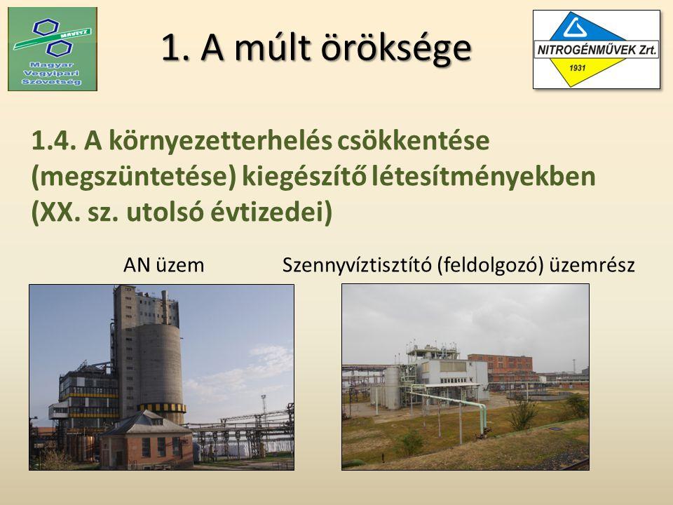 1.4. A környezetterhelés csökkentése (megszüntetése) kiegészítő létesítményekben (XX.