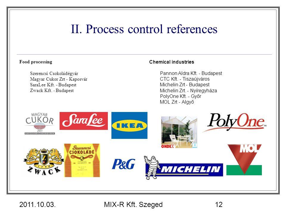 2011.10.03.MIX-R Kft. Szeged12 II. Process control references Food processing Szerencsi Csokoládégyár Magyar Cukor Zrt - Kaposvár SaraLee Kft. - Budap