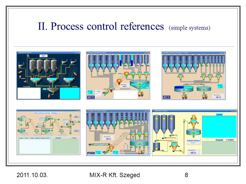 2011.10.03.MIX-R Kft. Szeged8 II. Process control references (simple systems)