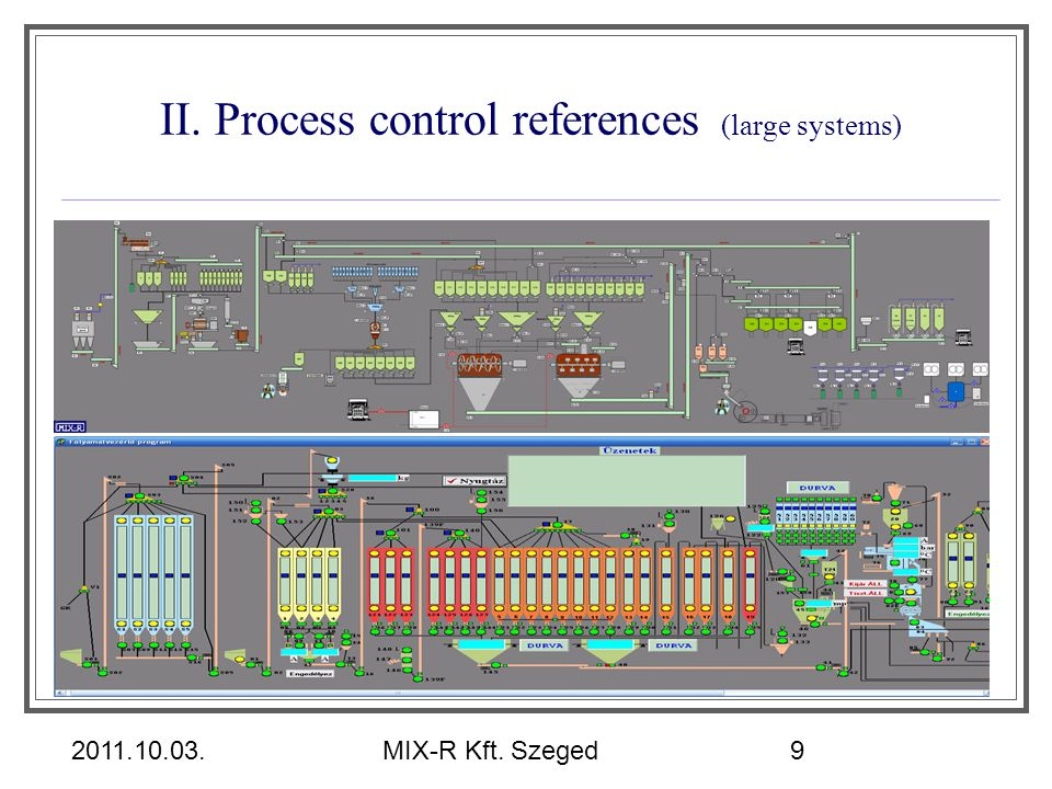 2011.10.03.MIX-R Kft. Szeged9 II. Process control references (large systems)