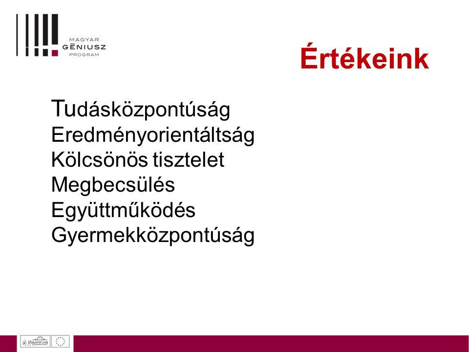 Értékeink Tu dásközpontúság Eredményorientáltság Kölcsönös tisztelet Megbecsülés Együttműködés Gyermekközpontúság