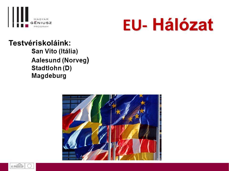EU- Hálózat ing Testvériskoláink: San Vito (Itália) Aalesund (Norveg ) Stadtlohn (D) Magdeburg