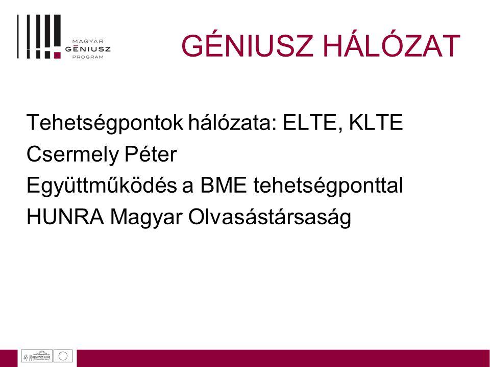 GÉNIUSZ HÁLÓZAT Tehetségpontok hálózata: ELTE, KLTE Csermely Péter Együttműködés a BME tehetségponttal HUNRA Magyar Olvasástársaság