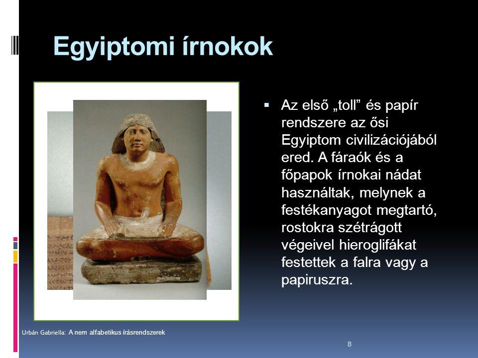 9 mindenre írtak (hieroglif írást gyakran vésték: kő, fa, elefántcsont), papirusz: egyiptomi találmány, tussal, nádtollal, madártollal; (a demotikust: csak erre írták: összevonásokkal, egyszerűsítésekkel: könnyed, hajlékony írás) Urbán Gabriella : A nem alfabetikus írásrendszerek