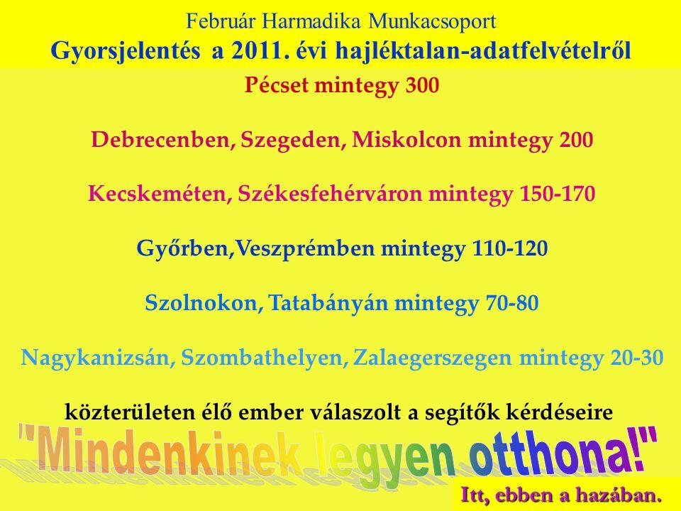 Pécset mintegy 300 Debrecenben, Szegeden, Miskolcon mintegy 200 Kecskeméten, Székesfehérváron mintegy 150-170 Győrben,Veszprémben mintegy 110-120 Szolnokon, Tatabányán mintegy 70-80 Nagykanizsán, Szombathelyen, Zalaegerszegen mintegy 20-30 közterületen élő ember válaszolt a segítők kérdéseire Február Harmadika Munkacsoport Gyorsjelentés a 2011.