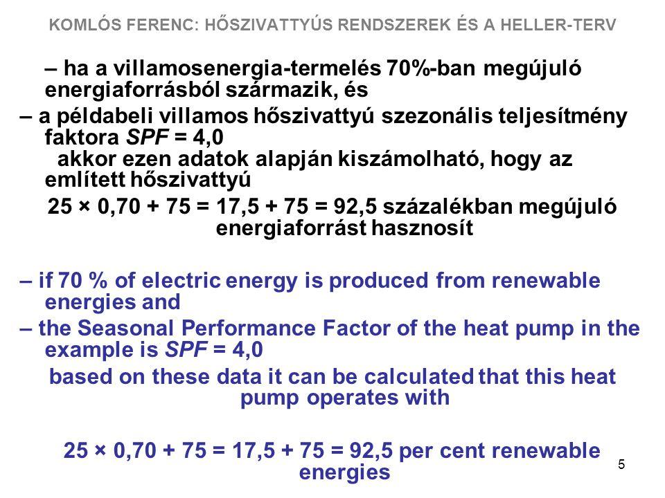 5 KOMLÓS FERENC: HŐSZIVATTYÚS RENDSZEREK ÉS A HELLER-TERV – ha a villamosenergia-termelés 70%-ban megújuló energiaforrásból származik, és – a példabeli villamos hőszivattyú szezonális teljesítmény faktora SPF = 4,0 akkor ezen adatok alapján kiszámolható, hogy az említett hőszivattyú 25 × 0,70 + 75 = 17,5 + 75 = 92,5 százalékban megújuló energiaforrást hasznosít – if 70 % of electric energy is produced from renewable energies and – the Seasonal Performance Factor of the heat pump in the example is SPF = 4,0 based on these data it can be calculated that this heat pump operates with 25 × 0,70 + 75 = 17,5 + 75 = 92,5 per cent renewable energies